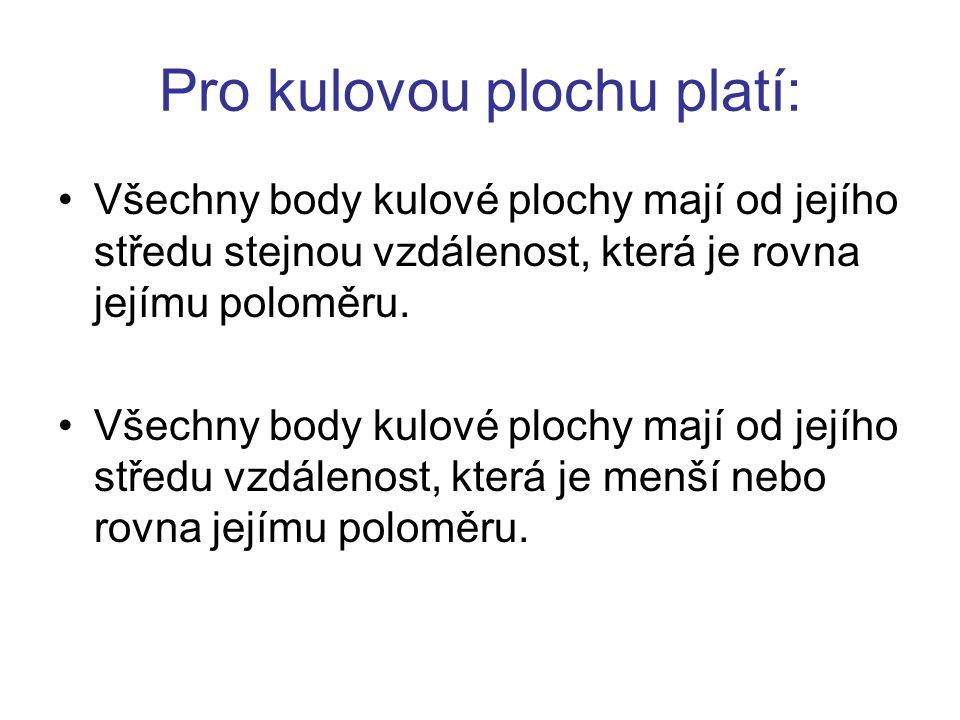 Zdroje: Obrázek č.