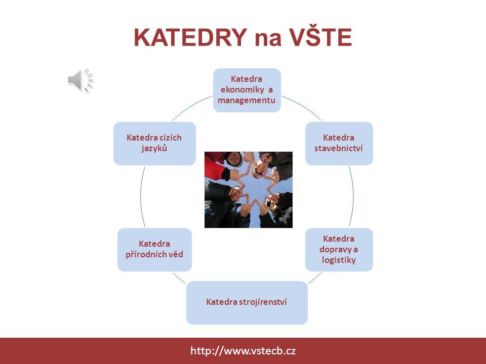 Studijní program STROJÍRENSTVÍ http://www.vstecb.cz