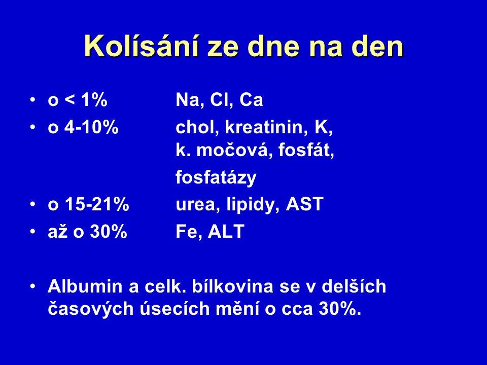 Kolísání ze dne na den o < 1% Na, Cl, Ca o 4-10% chol, kreatinin, K, k. močová, fosfát, fosfatázy o 15-21%urea, lipidy, AST až o 30% Fe, ALT Albumin a