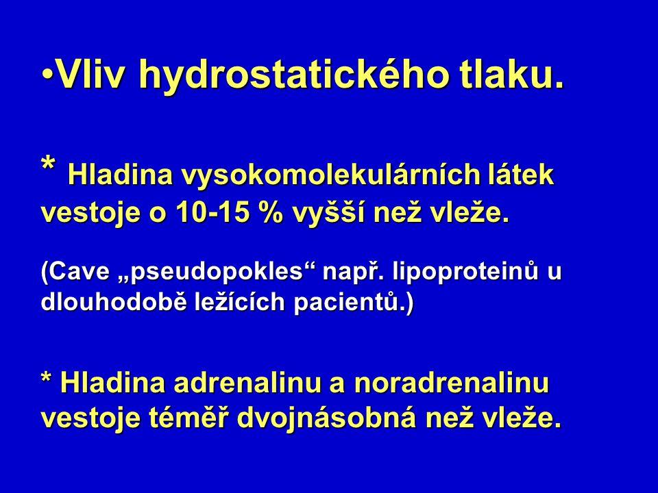 """Vliv hydrostatického tlaku. * Hladina vysokomolekulárních látek vestoje o 10-15 % vyšší než vleže. (Cave """"pseudopokles"""" např. lipoproteinů u dlouhodob"""