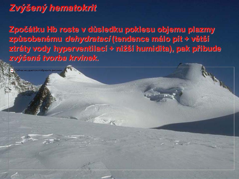Zvýšený hematokrit Zpočátku Hb roste v důsledku poklesu objemu plazmy způsobenému dehydratací (tendence málo pít + větší ztráty vody hyperventilací +