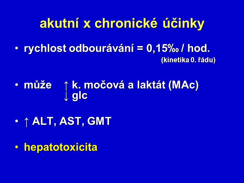 akutní x chronické účinky rychlost odbourávání = 0,15‰ / hod. (kinetika 0. řádu)rychlost odbourávání = 0,15‰ / hod. (kinetika 0. řádu) může↑ k. močová