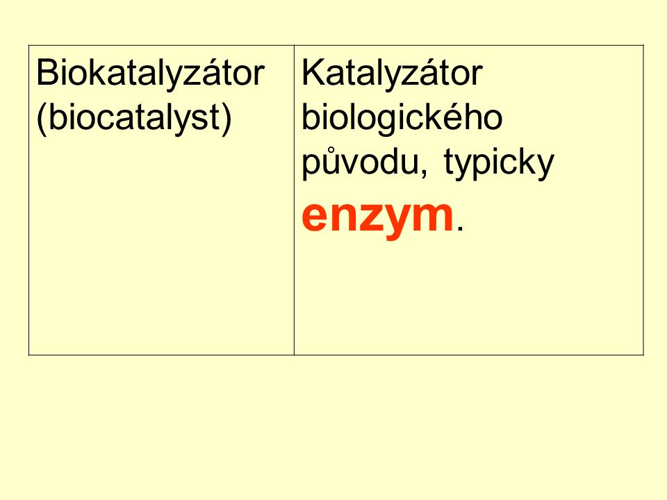 Biokatalyzátor (biocatalyst) Katalyzátor biologického původu, typicky enzym.