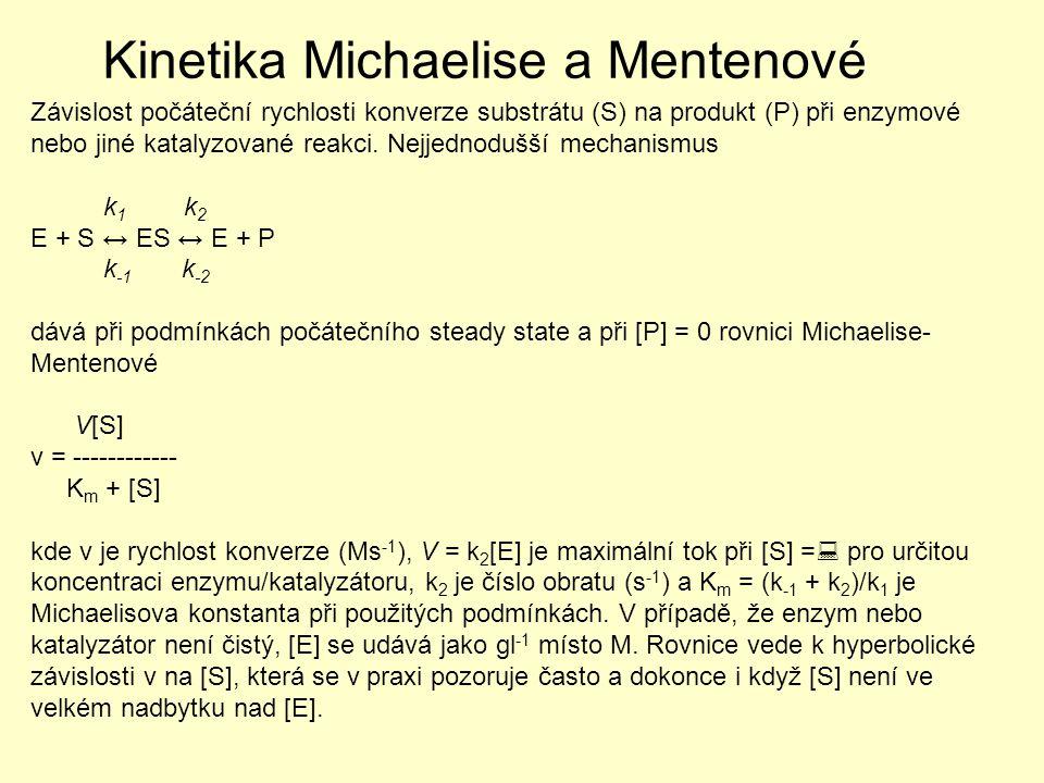 Závislost počáteční rychlosti konverze substrátu (S) na produkt (P) při enzymové nebo jiné katalyzované reakci. Nejjednodušší mechanismus k 1 k 2 E +