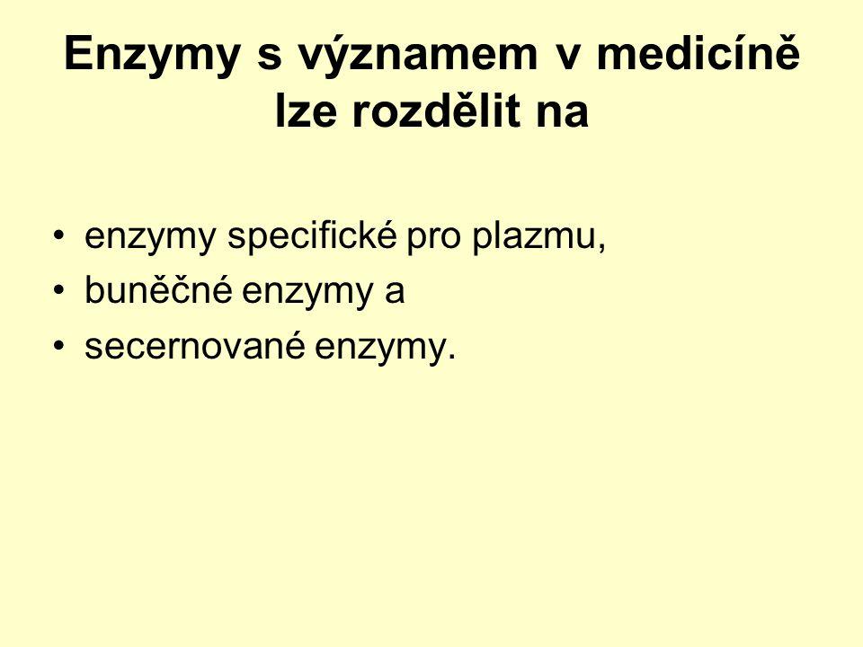 Enzymy s významem v medicíně lze rozdělit na enzymy specifické pro plazmu, buněčné enzymy a secernované enzymy.