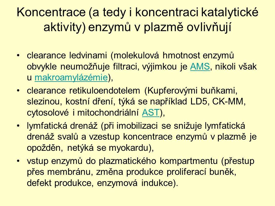 Koncentrace (a tedy i koncentraci katalytické aktivity) enzymů v plazmě ovlivňují clearance ledvinami (molekulová hmotnost enzymů obvykle neumožňuje f