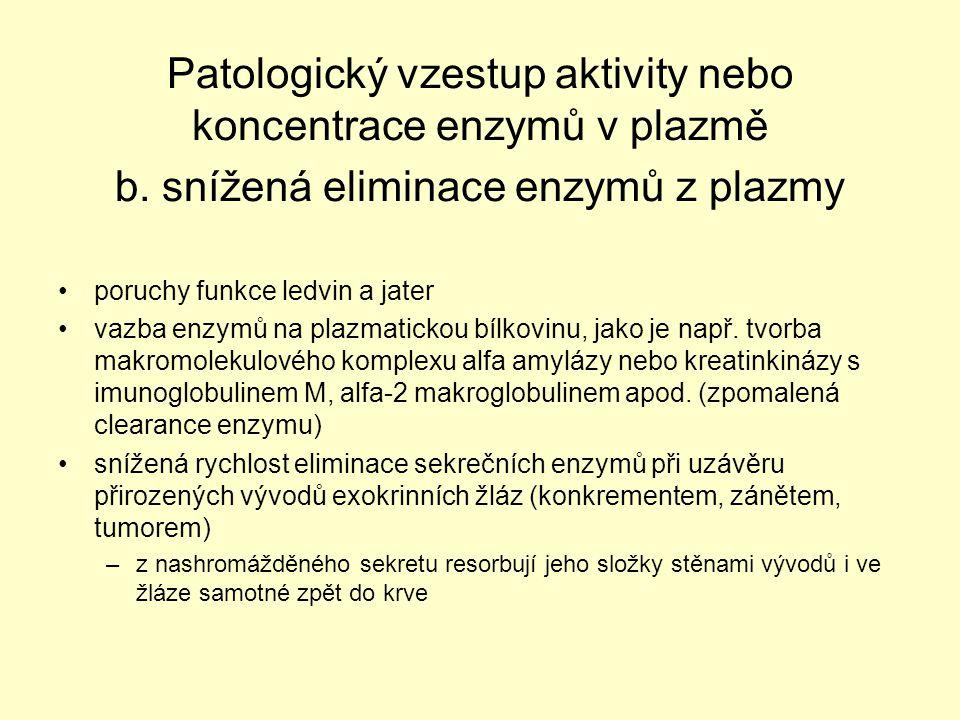 Patologický vzestup aktivity nebo koncentrace enzymů v plazmě b. snížená eliminace enzymů z plazmy poruchy funkce ledvin a jater vazba enzymů na plazm