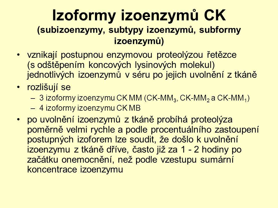 Izoformy izoenzymů CK (subizoenzymy, subtypy izoenzymů, subformy izoenzymů) vznikají postupnou enzymovou proteolýzou řetězce (s odštěpením koncových l