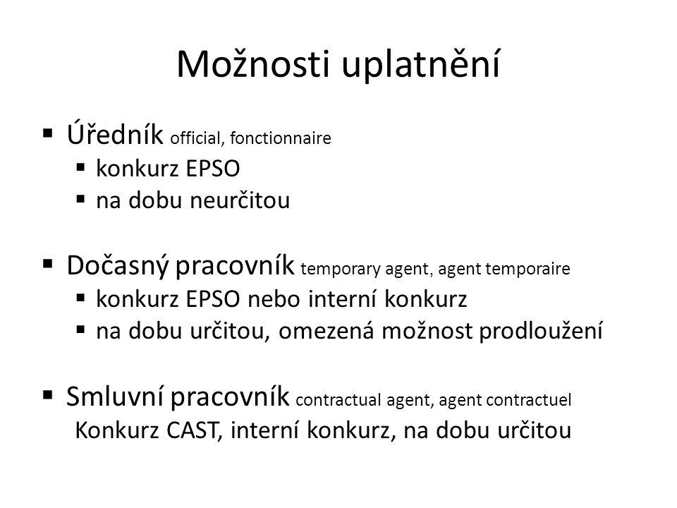 Možnosti uplatnění  Úředník official, fonctionnaire  konkurz EPSO  na dobu neurčitou  Dočasný pracovník temporary agent, agent temporaire  konkur