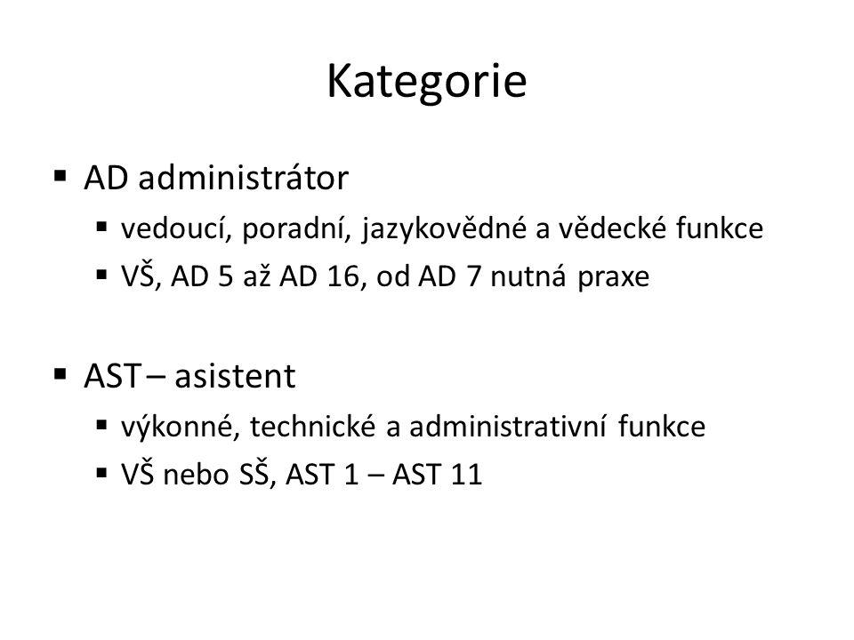 Kategorie  AD administrátor  vedoucí, poradní, jazykovědné a vědecké funkce  VŠ, AD 5 až AD 16, od AD 7 nutná praxe  AST – asistent  výkonné, technické a administrativní funkce  VŠ nebo SŠ, AST 1 – AST 11
