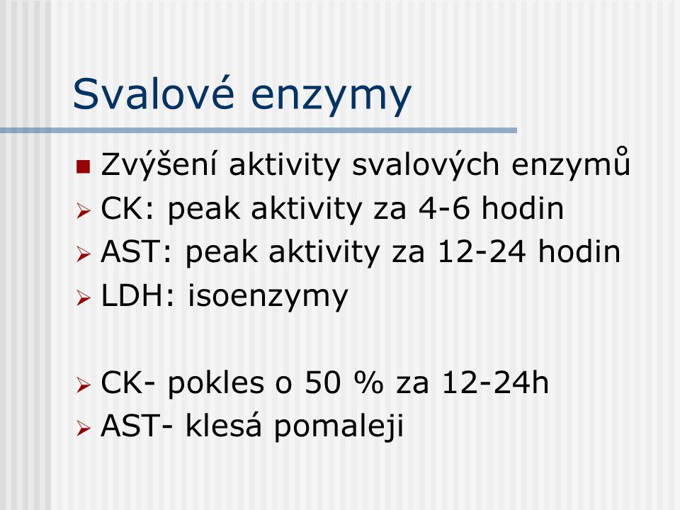 Myopatie neprojevující se SAR Normální nebo jen mírně zvýšené svalové enzymy!!.