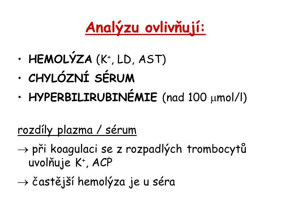 Analýzu ovlivňují: HEMOLÝZA (K +, LD, AST) CHYLÓZNÍ SÉRUM HYPERBILIRUBINÉMIE (nad 100  mol/l) rozdíly plazma / sérum  při koagulaci se z rozpadlých