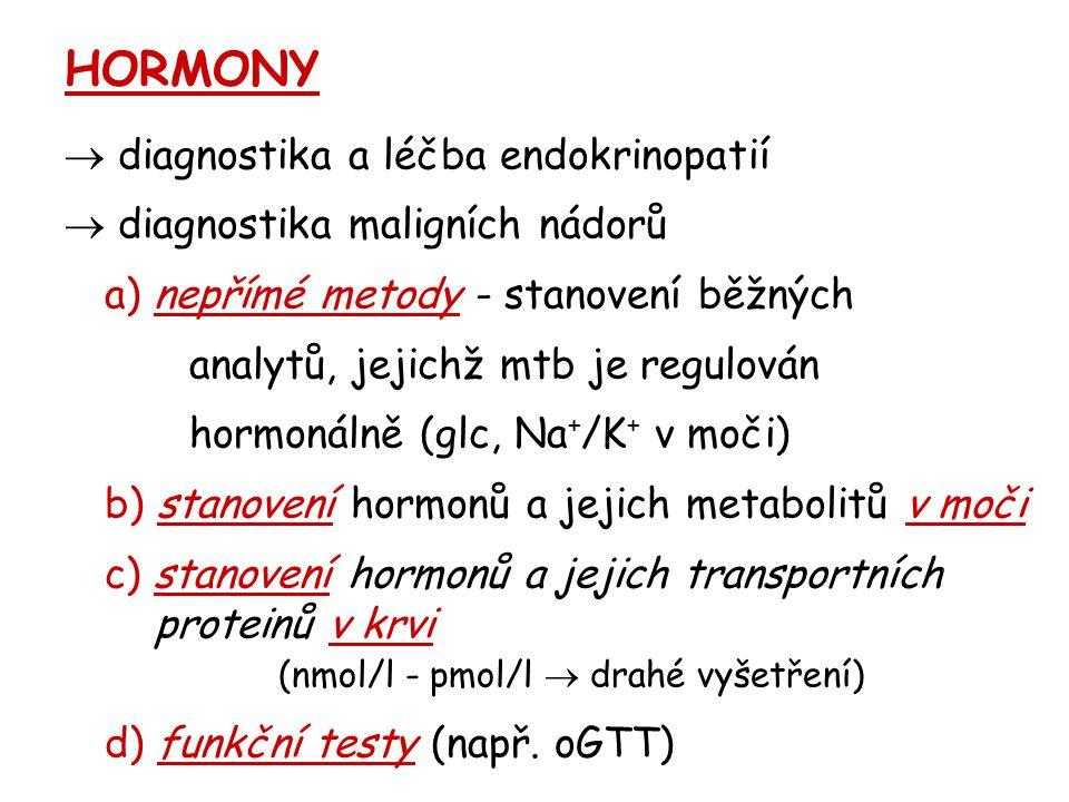 HORMONY  diagnostika a léčba endokrinopatií  diagnostika maligních nádorů a) nepřímé metody - stanovení běžných analytů, jejichž mtb je regulován ho