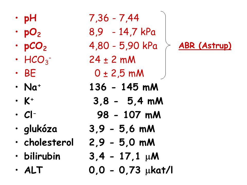 pH7,36 - 7,44 pO 2 8,9 - 14,7 kPa pCO 2 4,80 - 5,90 kPa HCO 3 - 24 ± 2 mM BE 0 ± 2,5 mM Na + 136 - 145 mM K + 3,8 - 5,4 mM Cl - 98 - 107 mM glukóza 3,