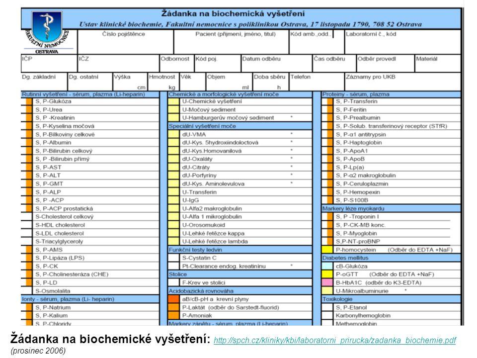 ENZYMY ALT, AST, GMT, ALP AMS, LPS CHS, CK, LD, ACP IONTY Na +, K +, Cl -, Ca 2+, Mg 2+, fosfáty stopové prvky: Fe (+ vazebná kapacita), Cu, Zn, Mn, Co, F, Ni
