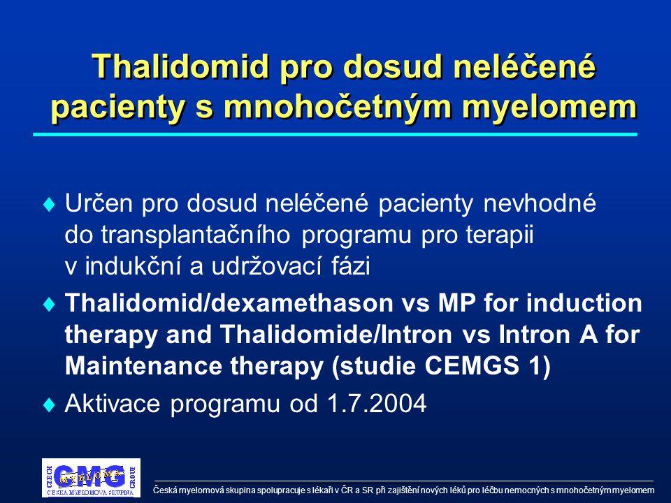 Česká myelomová skupina spolupracuje s lékaři v ČR a SR při zajištění nových léků pro léčbu nemocných s mnohočetným myelomem Thalidomid pro dosud nelé