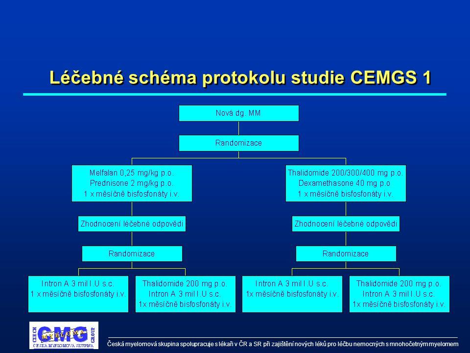 Česká myelomová skupina spolupracuje s lékaři v ČR a SR při zajištění nových léků pro léčbu nemocných s mnohočetným myelomem Léčebné schéma protokolu studie CEMGS 1
