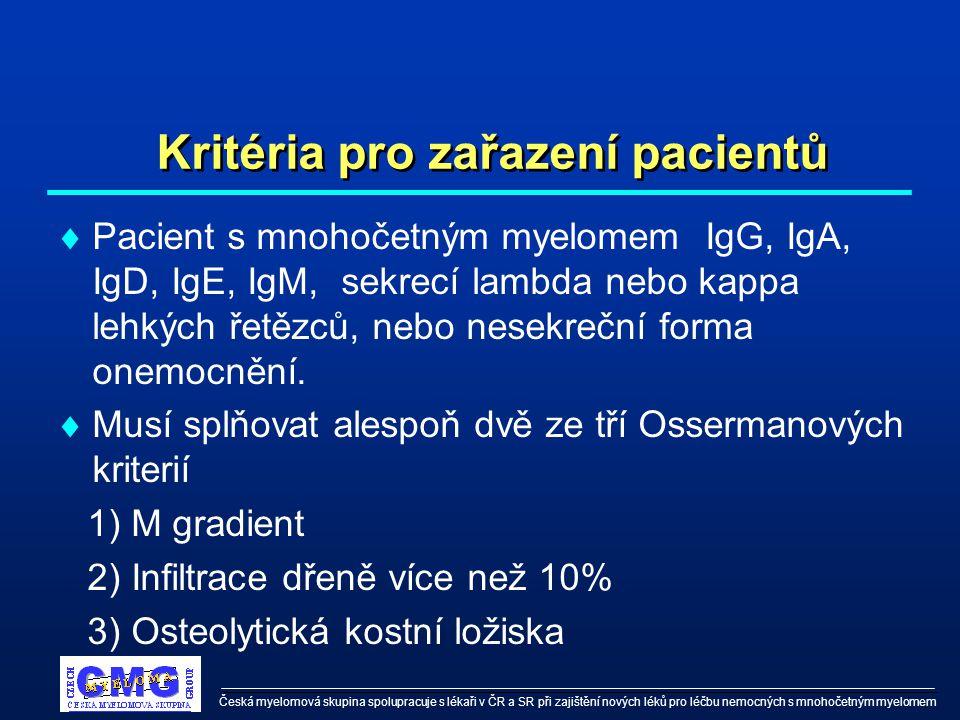 Česká myelomová skupina spolupracuje s lékaři v ČR a SR při zajištění nových léků pro léčbu nemocných s mnohočetným myelomem Kritéria pro zařazení pacientů  Pacient s mnohočetným myelomem IgG, IgA, IgD, IgE, IgM, sekrecí lambda nebo kappa lehkých řetězců, nebo nesekreční forma onemocnění.