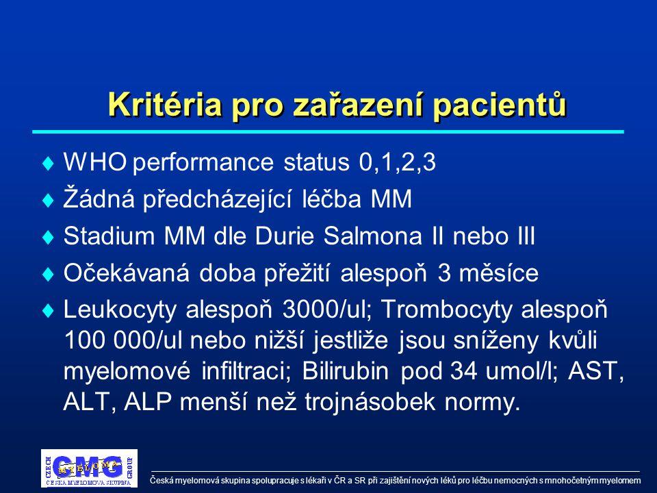 Česká myelomová skupina spolupracuje s lékaři v ČR a SR při zajištění nových léků pro léčbu nemocných s mnohočetným myelomem Kritéria pro zařazení pacientů  WHO performance status 0,1,2,3  Žádná předcházející léčba MM  Stadium MM dle Durie Salmona II nebo III  Očekávaná doba přežití alespoň 3 měsíce  Leukocyty alespoň 3000/ul; Trombocyty alespoň 100 000/ul nebo nižší jestliže jsou sníženy kvůli myelomové infiltraci; Bilirubin pod 34 umol/l; AST, ALT, ALP menší než trojnásobek normy.