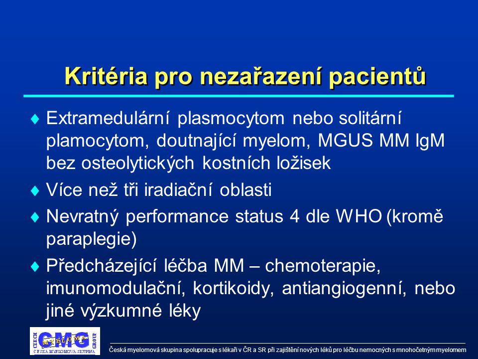 Česká myelomová skupina spolupracuje s lékaři v ČR a SR při zajištění nových léků pro léčbu nemocných s mnohočetným myelomem Kritéria pro nezařazení pacientů  Extramedulární plasmocytom nebo solitární plamocytom, doutnající myelom, MGUS MM IgM bez osteolytických kostních ložisek  Více než tři iradiační oblasti  Nevratný performance status 4 dle WHO (kromě paraplegie)  Předcházející léčba MM – chemoterapie, imunomodulační, kortikoidy, antiangiogenní, nebo jiné výzkumné léky