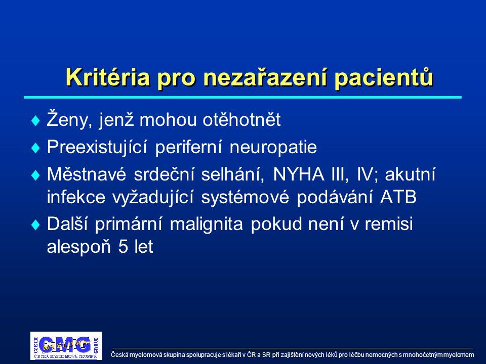Česká myelomová skupina spolupracuje s lékaři v ČR a SR při zajištění nových léků pro léčbu nemocných s mnohočetným myelomem Kritéria pro nezařazení pacientů  Ženy, jenž mohou otěhotnět  Preexistující periferní neuropatie  Městnavé srdeční selhání, NYHA III, IV; akutní infekce vyžadující systémové podávání ATB  Další primární malignita pokud není v remisi alespoň 5 let