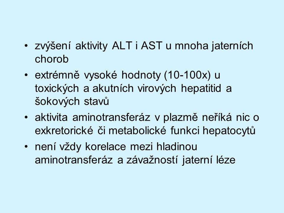 zvýšení aktivity ALT i AST u mnoha jaterních chorob extrémně vysoké hodnoty (10-100x) u toxických a akutních virových hepatitid a šokových stavů aktiv