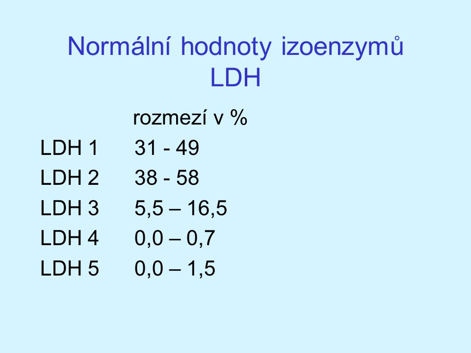 Normální hodnoty izoenzymů LDH rozmezí v % LDH 1 31 - 49 LDH 2 38 - 58 LDH 35,5 – 16,5 LDH 40,0 – 0,7 LDH 50,0 – 1,5