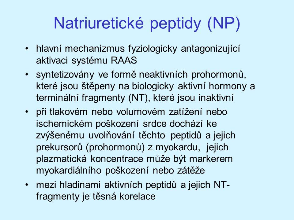 Natriuretické peptidy (NP) hlavní mechanizmus fyziologicky antagonizující aktivaci systému RAAS syntetizovány ve formě neaktivních prohormonů, které j
