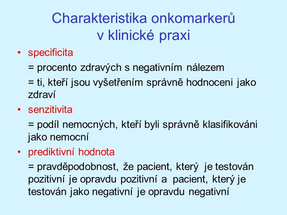 Charakteristika onkomarkerů v klinické praxi specificita = procento zdravých s negativním nálezem = ti, kteří jsou vyšetřením správně hodnoceni jako z