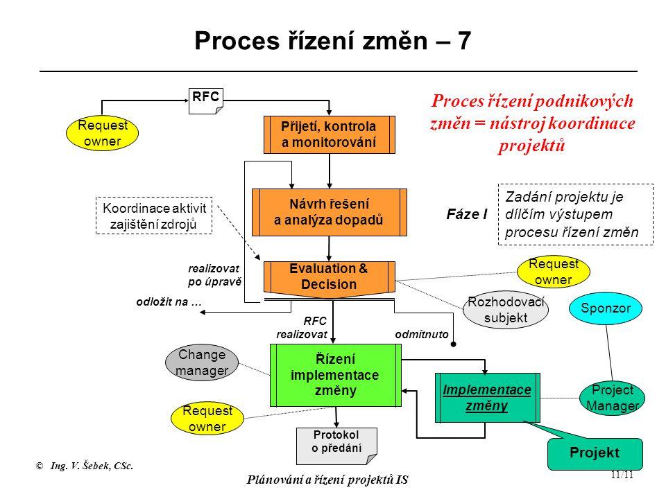 © Ing. V. Šebek, CSc. Plánování a řízení projektů IS 11/11 Proces řízení změn – 7 RFC Request owner Přijetí, kontrola a monitorování Návrh řešení a an