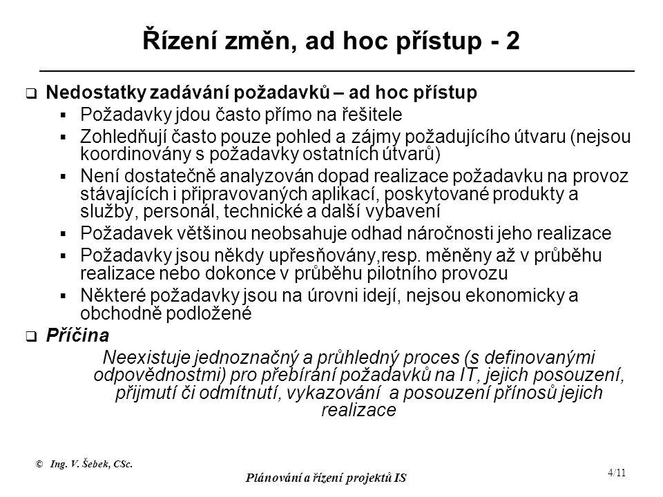 © Ing. V. Šebek, CSc. Plánování a řízení projektů IS 4/11 Řízení změn, ad hoc přístup - 2  Nedostatky zadávání požadavků – ad hoc přístup  Požadavky