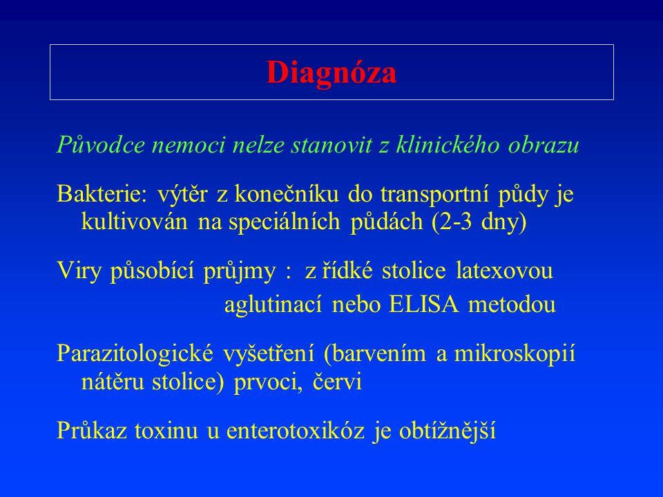 Diagnóza P ů vodce nemoci nelze stanovit z klinického obrazu Bakterie: výt ě r z kone č níku do transportní p ů dy je kultivován na speciálních p ů dá