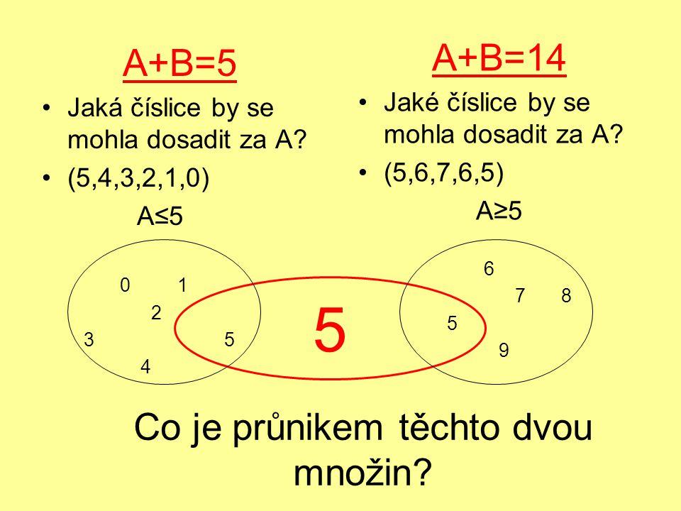 Co je průnikem těchto dvou množin? A+B=5 Jaká číslice by se mohla dosadit za A? (5,4,3,2,1,0) A≤5 0 1 2 3 5 4 A+B=14 Jaké číslice by se mohla dosadit