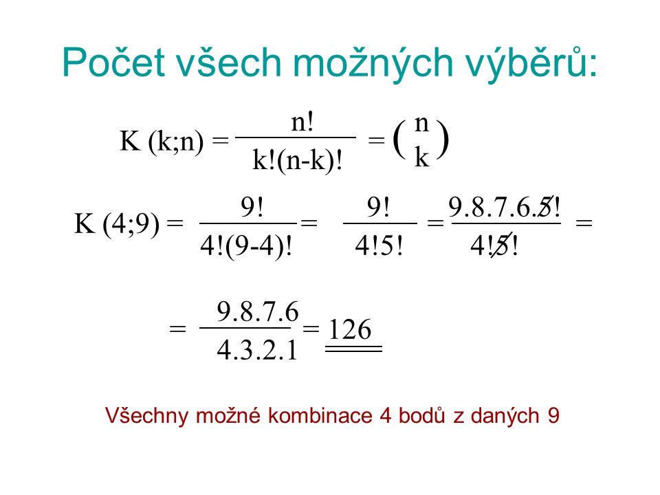Počet všech možných výběrů: K (k;n) = = ( ) n! k!(n-k)! nknk 9! 9.8.7.6.5! K (4;9) = = = = = = 126 4!(9-4)!4!5!4!5!4!5!4!5! 9.8.7.6 4.3.2.1 Všechny mo