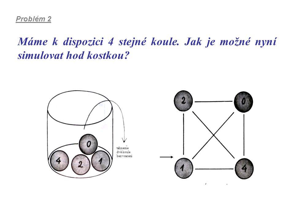 táhneme dvě koule bez vracení Máme k dispozici 4 stejné koule. Jak je možné nyní simulovat hod kostkou? Problém 2