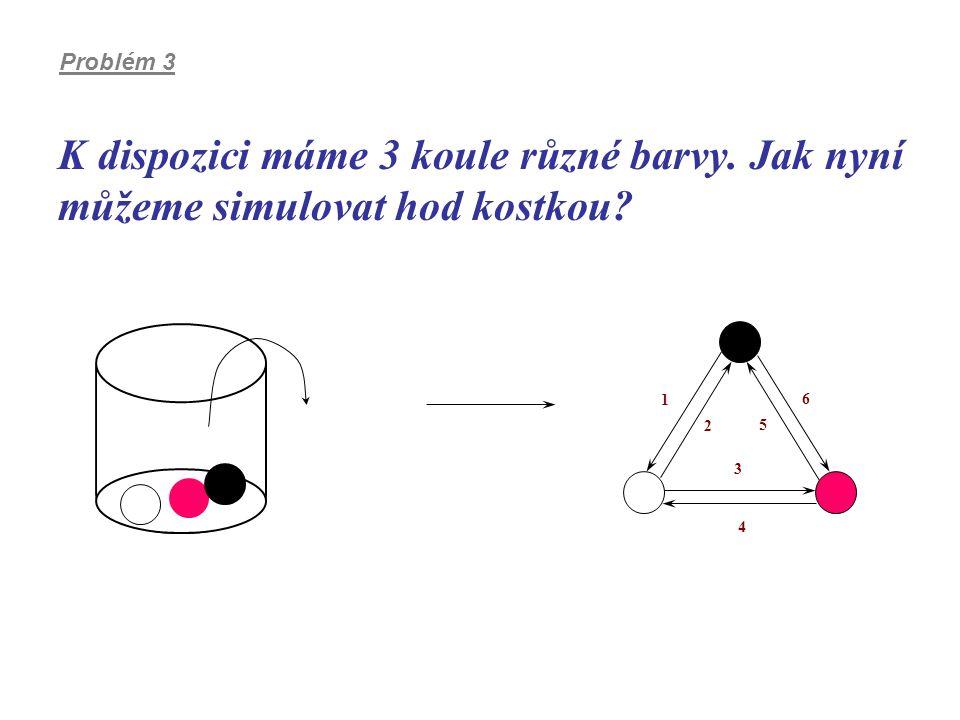 K dispozici máme 3 koule různé barvy. Jak nyní můžeme simulovat hod kostkou? 1 2 3 5 6 4 Problém 3