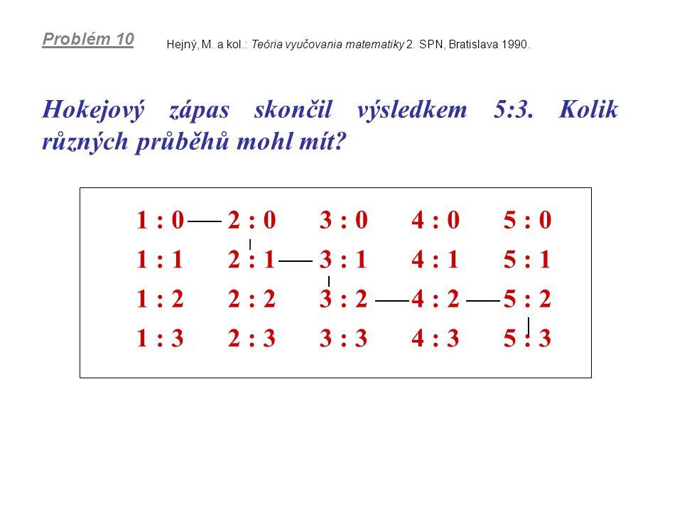 Hokejový zápas skončil výsledkem 5:3. Kolik různých průběhů mohl mít? 1 : 02 : 03 : 04 : 05 : 0 1 : 12 : 13 : 14 : 15 : 1 1 : 22 : 23 : 24 : 25 : 2 1
