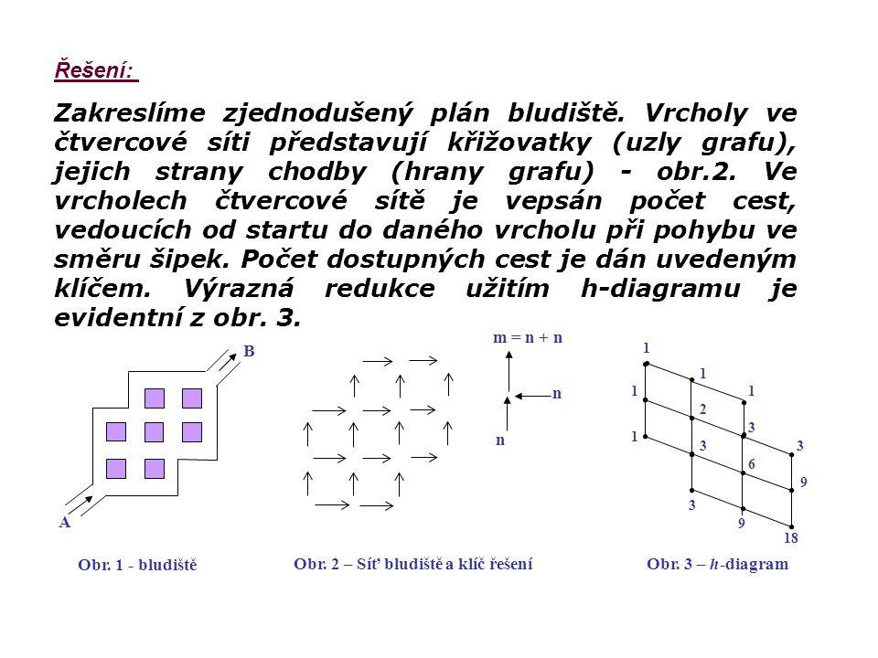 A B Obr. 1 - bludiště 1 1 111 3 3 332 69 189 Obr. 2 – Síť bludiště a klíč řešení n n m = n + n 3 9 18 1 3 6 9 2 1 1 1 1 3 3 Obr. 3 – h-diagram Řešení: