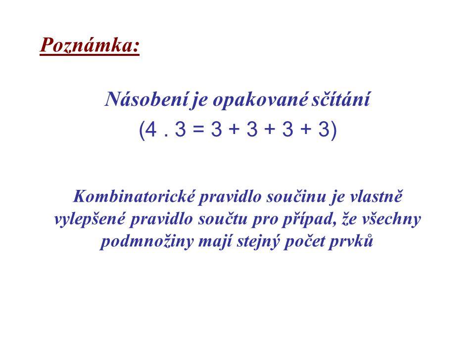 Poznámka: Násobení je opakované sčítání (4. 3 = 3 + 3 + 3 + 3) Kombinatorické pravidlo součinu je vlastně vylepšené pravidlo součtu pro případ, že vše