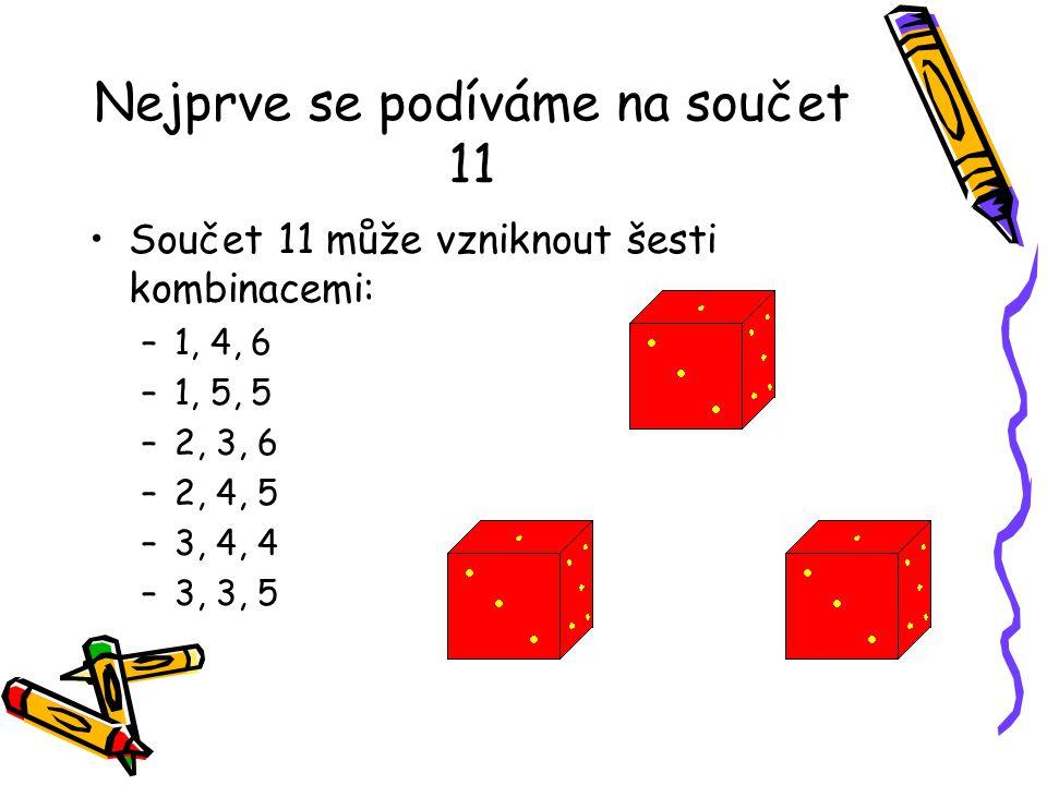 Nejprve se podíváme na součet 11 Součet 11 může vzniknout šesti kombinacemi: –1, 4, 6 –1, 5, 5 –2, 3, 6 –2, 4, 5 –3, 4, 4 –3, 3, 5