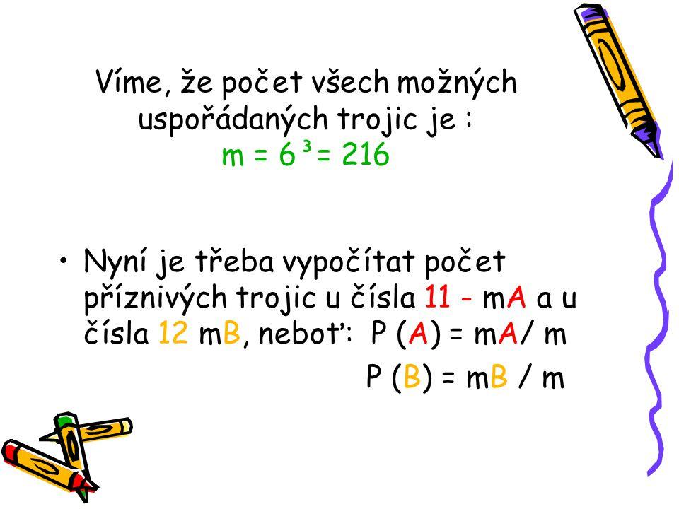 Víme, že počet všech možných uspořádaných trojic je : m = 6³= 216 Nyní je třeba vypočítat počet příznivých trojic u čísla 11 - mA a u čísla 12 mB, neb