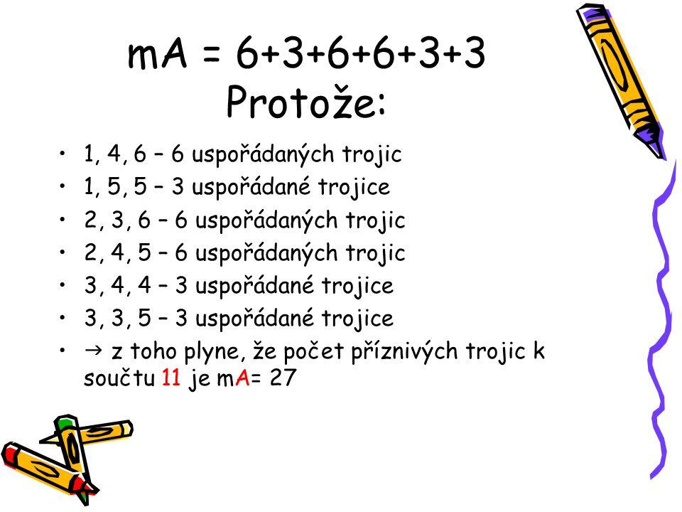 mA = 6+3+6+6+3+3 Protože: 1, 4, 6 – 6 uspořádaných trojic 1, 5, 5 – 3 uspořádané trojice 2, 3, 6 – 6 uspořádaných trojic 2, 4, 5 – 6 uspořádaných troj
