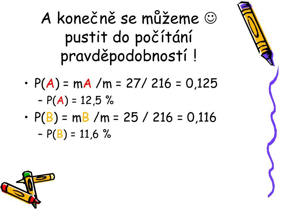 A konečně se můžeme pustit do počítání pravděpodobností ! P(A) = mA /m = 27/ 216 = 0,125 –P(A) = 12,5 % P(B) = mB /m = 25 / 216 = 0,116 –P(B) = 11,6 %