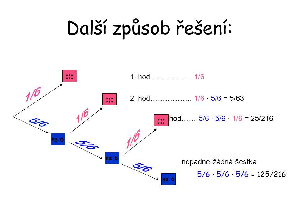 Další způsob řešení: 1. hod…………….. 1/6 2. hod…………….. 1/6 · 5/6 = 5/63 3. hod…… 5/6 · 5/6 · 1/6 = 25/216 nepadne žádná šestka ::: ne 6 ::: ne 6 ::: ne