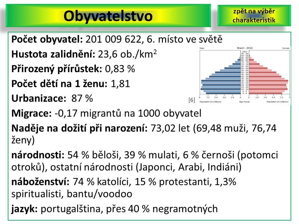 Obyvatelstvo Počet obyvatel: 201 009 622, 6. místo ve světě Hustota zalidnění: 23,6 ob./km 2 Přirozený přírůstek: 0,83 % Počet dětí na 1 ženu: 1,81 Ur