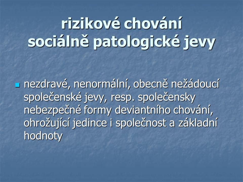 rizikové chování sociálně patologické jevy nezdravé, nenormální, obecně nežádoucí společenské jevy, resp. společensky nebezpečné formy deviantního cho