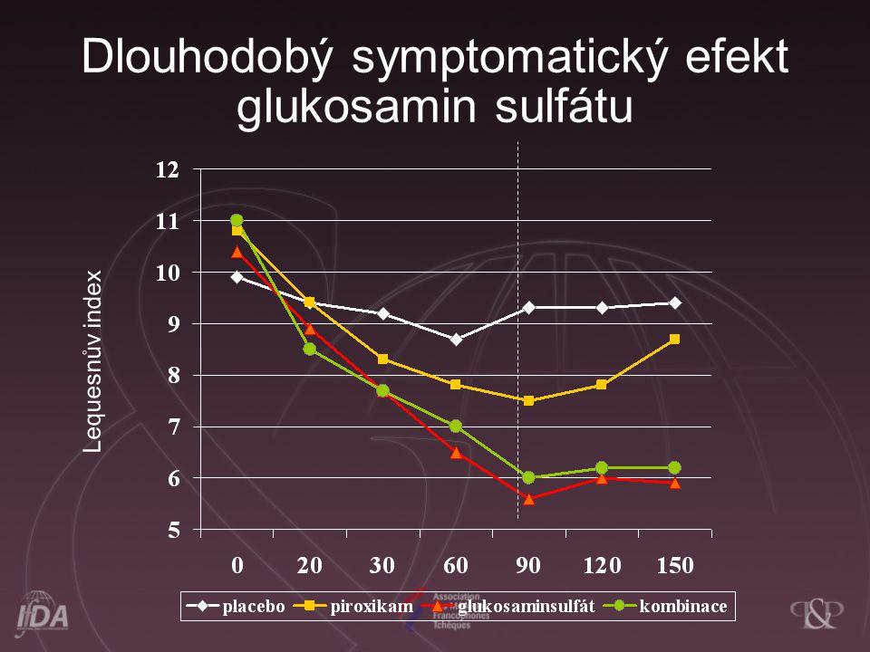 Vývoj šířky kloubní štěrbiny na RTG kolen u terapie GS a placebem Pavelka K et al, Arch Intern Med 2002;162:2113-23
