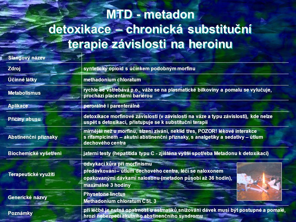 MTD - metadon detoxikace – chronická substituční terapie závislosti na heroinu MTD - metadon detoxikace – chronická substituční terapie závislosti na heroinu Slangový název Zdrojsyntetický opioid s účinkem podobným morfinu Účinné látkymethadonium chloratum Metabolismus rychle se vstřebává p.o., váže se na plasmatické bílkoviny a pomalu se vylučuje, prochází placentární bariérou Aplikaceperorálně i parenterálně Příčiny abusu detoxikace morfinové závislosti (v závislosti na váze a typu závislosti), kde nelze uspět s detoxikací, přistupuje se k substituční terapii Abstinenční příznaky mírnější než u morfinu, slzení zívání, neklid třes, POZOR.