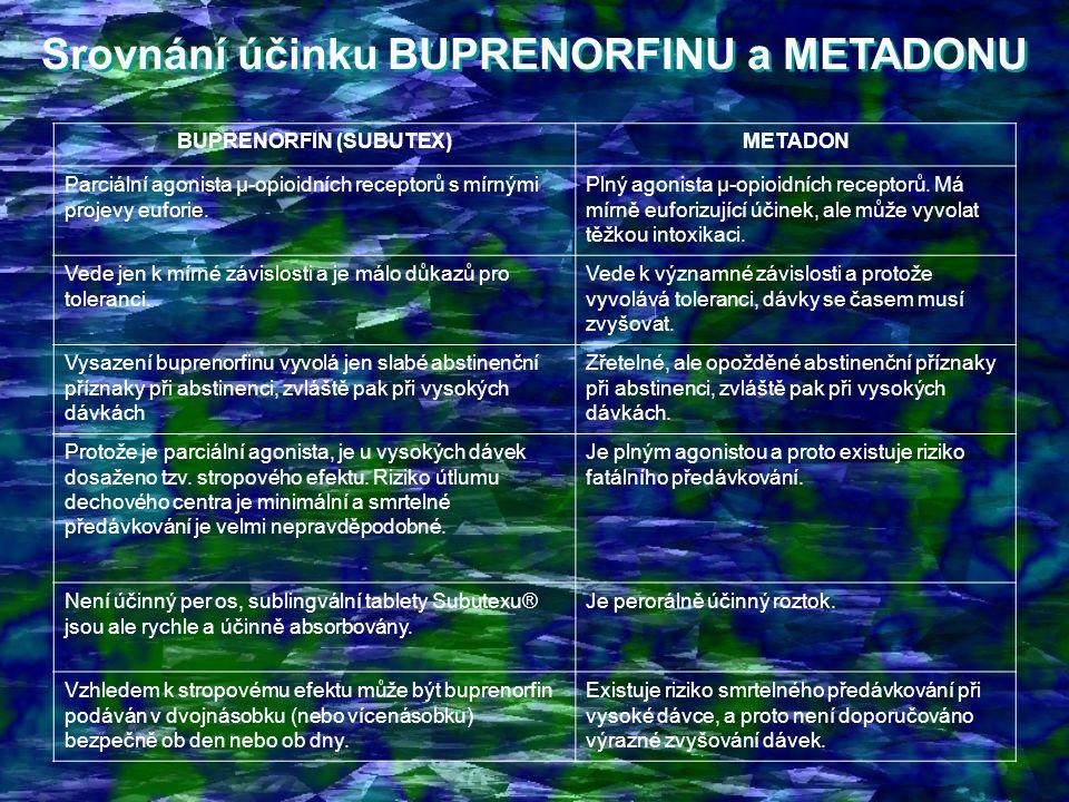 Srovnání účinku BUPRENORFINU a METADONU Srovnání účinku BUPRENORFINU a METADONU BUPRENORFIN (SUBUTEX)METADON Parciální agonista μ-opioidních receptorů s mírnými projevy euforie.