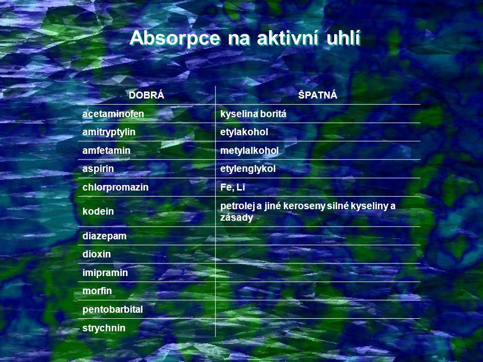 Absorpce na aktivní uhlí Absorpce na aktivní uhlí DOBRÁŠPATNÁ acetaminofenkyselina boritá amitryptylinetylakohol amfetaminmetylalkohol aspirinetylenglykol chlorpromazinFe, Li kodein petrolej a jiné keroseny silné kyseliny a zásady diazepam dioxin imipramin morfin pentobarbital strychnin
